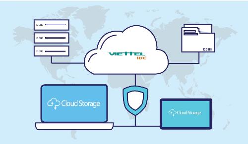 Review Viettel hosting - SVN hosting comparison