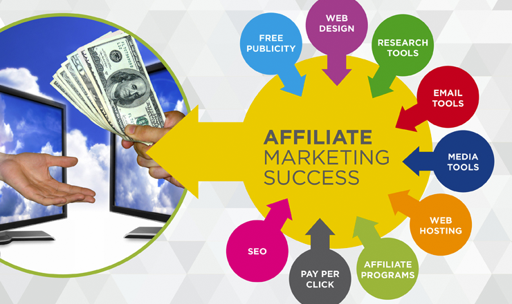 kiem-tien-online-tu-affiliate-marketing