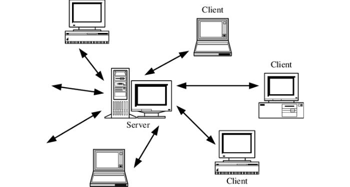 client-server-network-la-gi