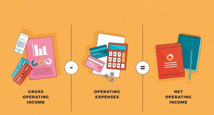 operating-income-la-gi